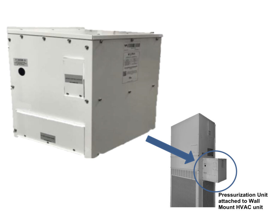 Pressurization Unit mounted on HVAC